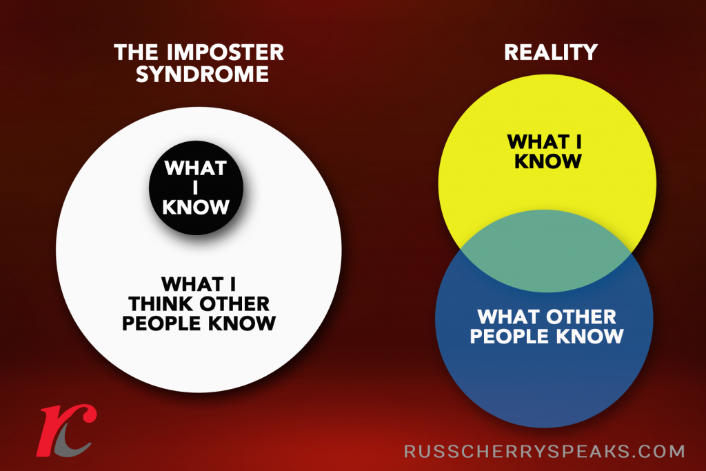 Reality is far different from what you may feel when you have Imposter Syndrome.
